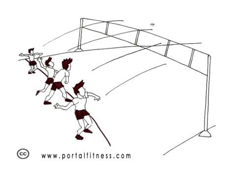 Nuevas Perspectivas del Atletismo en la escuela. Lanzamientos