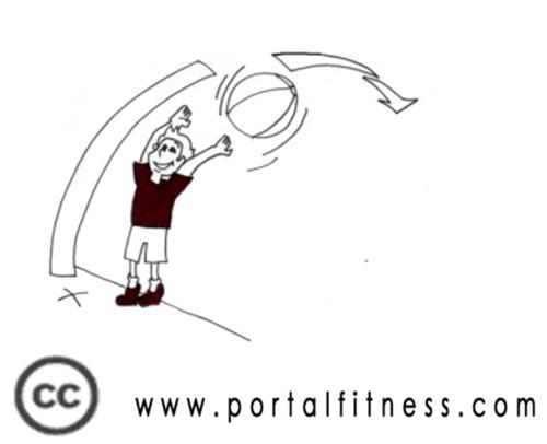 Nuevas Perspectivas del Atletismo en la escuela. Lanzamiento hacia atrás.